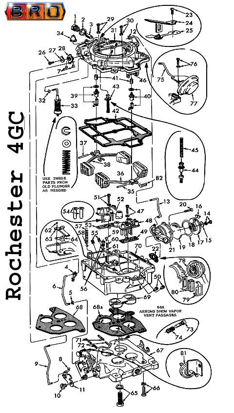 rochester 4gc